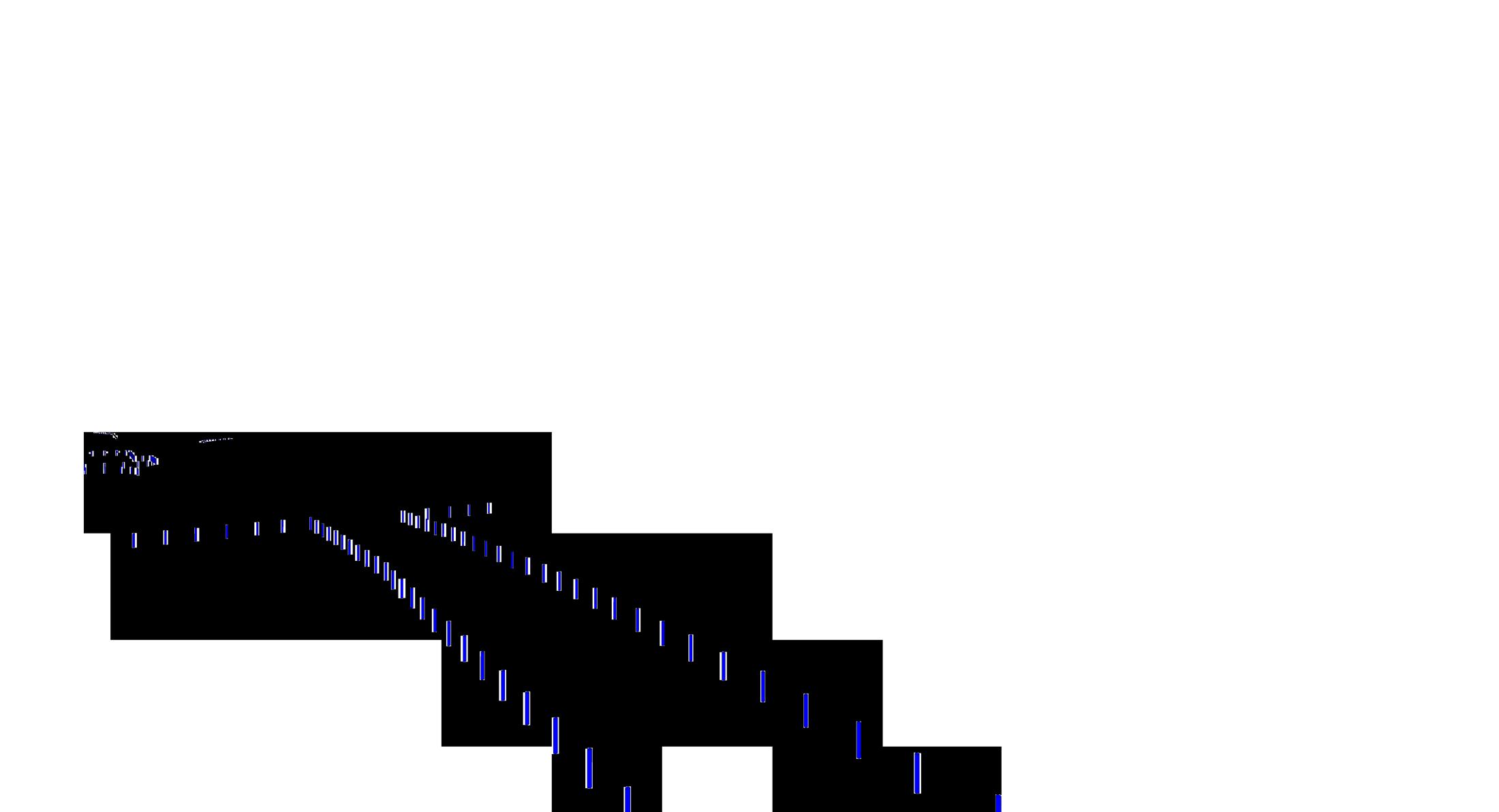 Stĺpiky