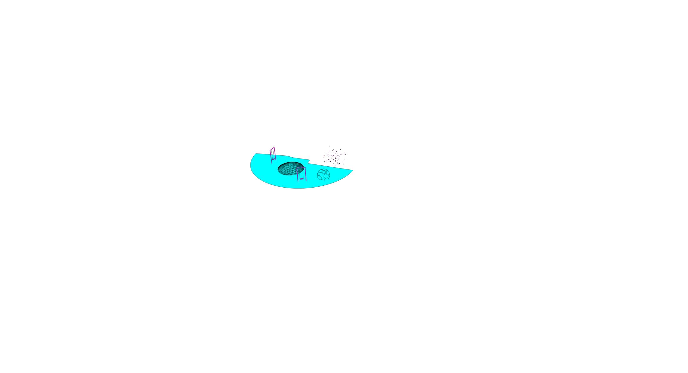 Ihrisko