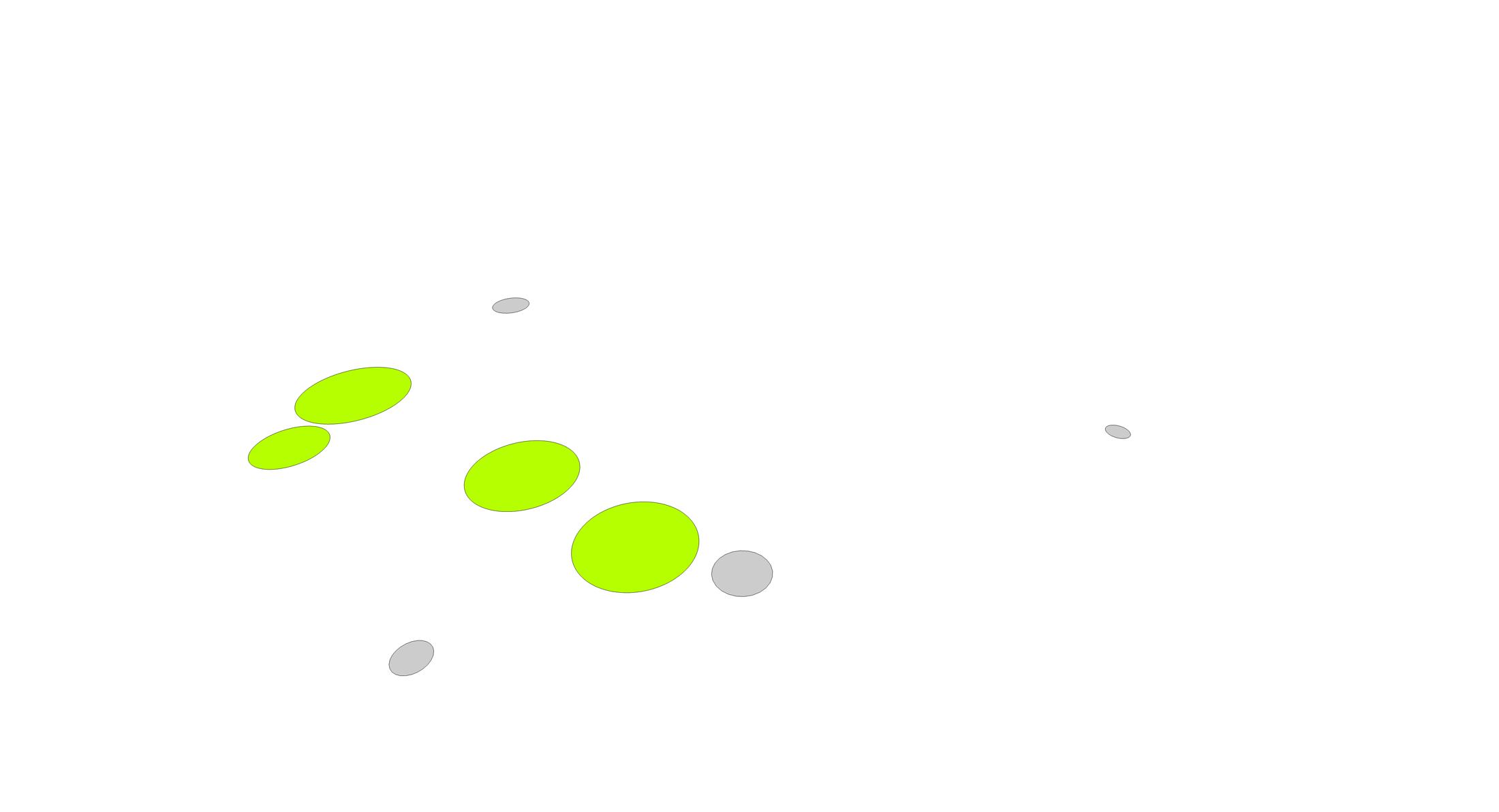Zeleň